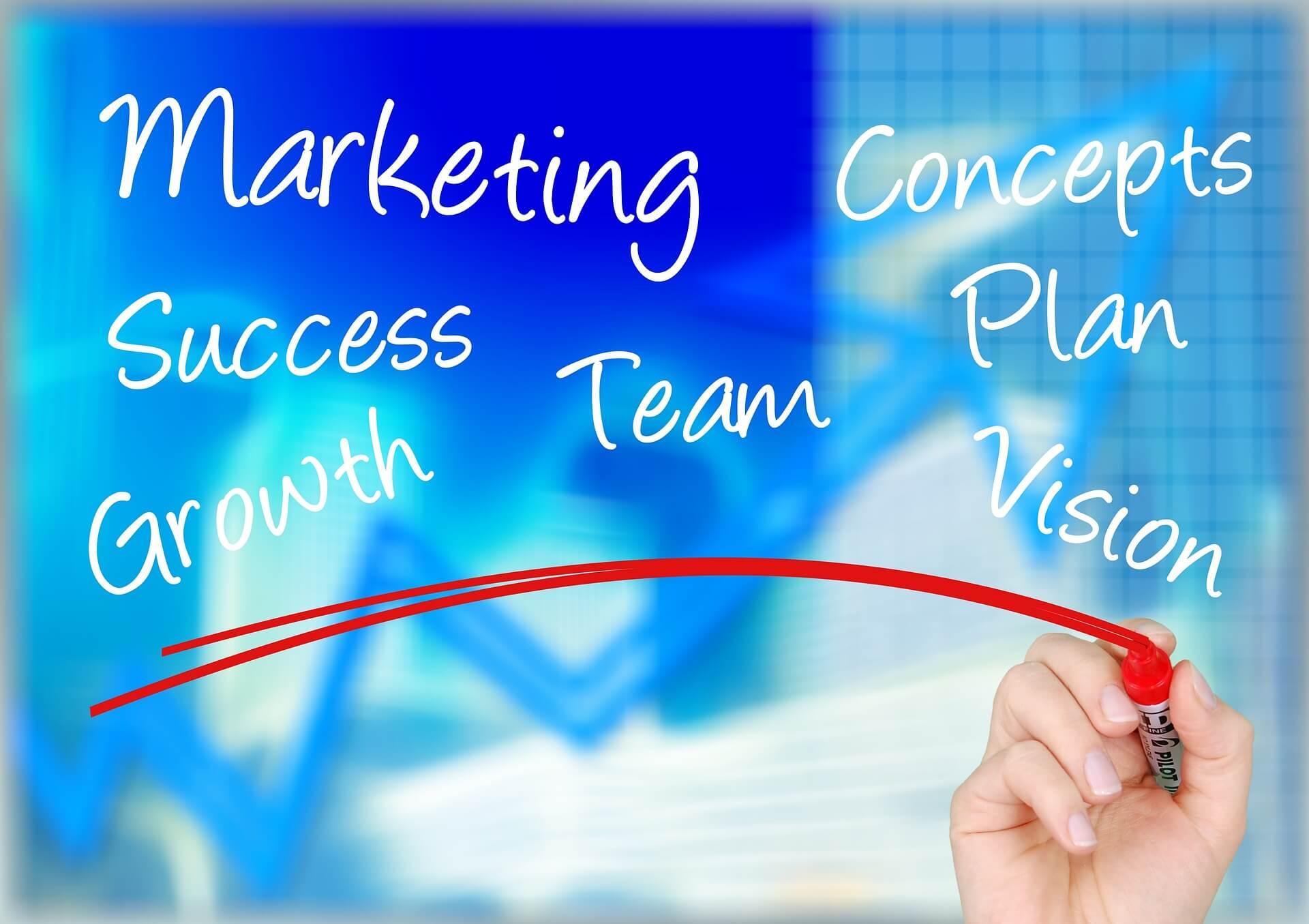 Full Service Advertising Agency, Digital Marketing, Radio, Events, Television, TV